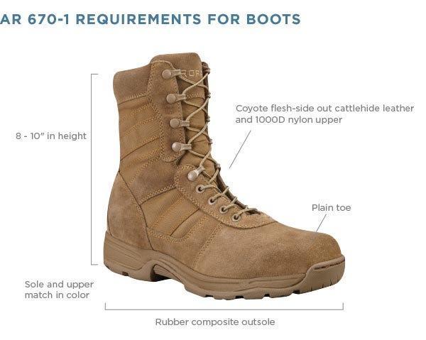 Do Your Boots Meet AR 670-1?